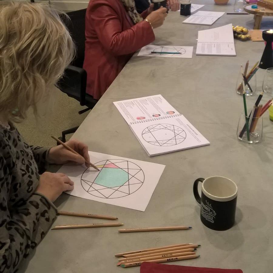 Enneagram kleur je karakter workshop